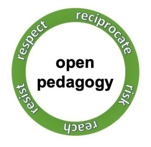 open pedagogy: respect, reciprocrate, risk, reach, resist